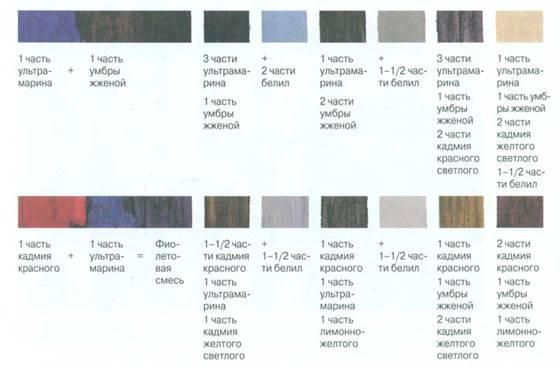 Схема, представленная ниже