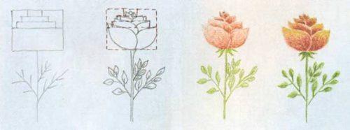 как рисовать цветы