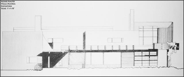 Алвар Аалто (Alvar Aalto)